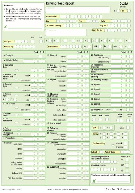Driving Test Mark Sheet Explained | WrightStart Driving School Derby