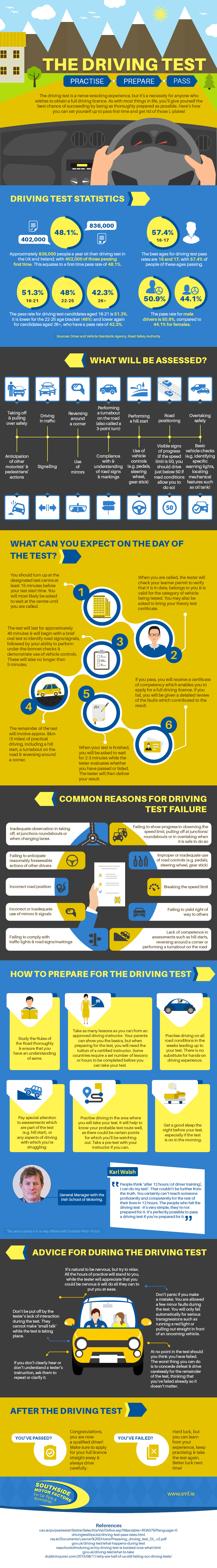 Your-Driving-Test-Practise-Prepare-Pass-Visual-asset